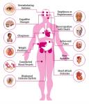 body-depression-image1.png